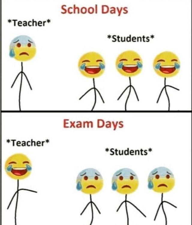 School Days vs Exam Days