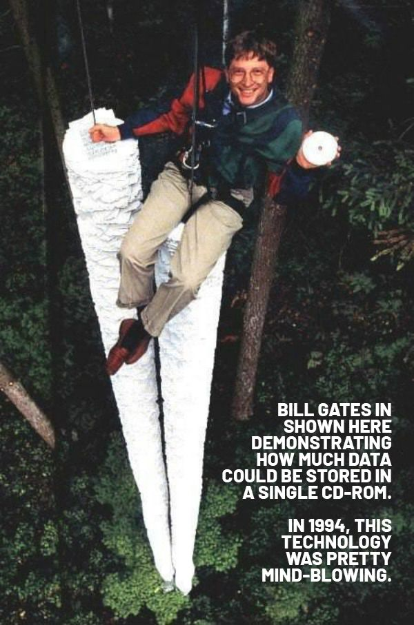 Bill Gates 1994: This Cd-rom can hold more information than all of the paper that's here below me