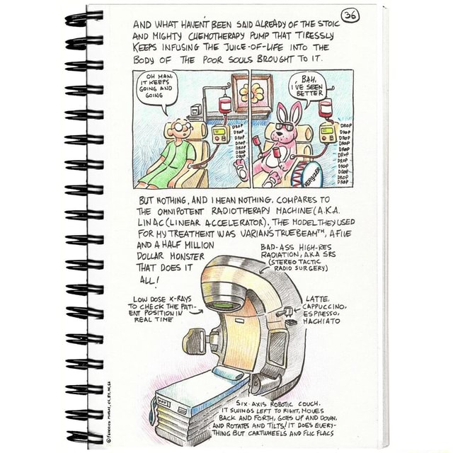 AND WHAT HAVENT BEEN SAID ALReADY OF THE AND MIGHTY CUEMOTHERAPY PuMP THAT TIRESSLY KEEPS INFUSING THE Juice OF LIFE INTo THE Bopy oF THE PooR SouLS BROUGHT To IT BUT ROTHING, AND MEAN NOTHING, COMPARES TO THE OMNIPOTENT RADIOTHERAPY HACHINE AKA LINDC LINEAR ACCELERATOR, THE MODEL THE USED FOR HY TREATHENT WAS VARIANS TRUE A AND A HALF MILLION BAD ASS DOLLAR HONSTER RADIATION AK. THAT DOES IT SreReo Then LATTE, CAPPUCCINO, HACHIATO Low DoSE X RAYS To CHECK THE PaTI ENT POSITIONIV REAL TIME Six axis RokoTic CoucH. IT SUINGS LEFT To RibHT, MOVES BAck AND FoRTH, GOES UF AND CouN, AND ROTATES AND TiLTS IT DoES EveRy STHING BUT CARTWHEELS Awd Flic FLACS Ofeoetice Mvews, 6, 87N6, memes