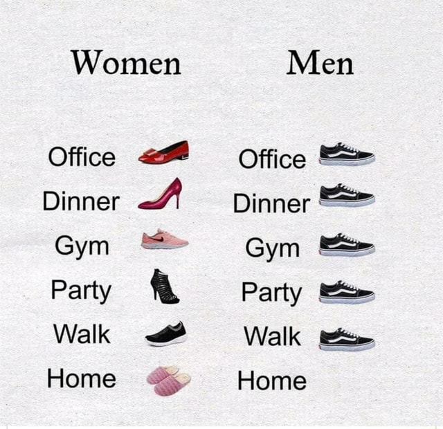 Women Men Office Office Dinner A Dinner Gym Gym Party fa Party Walk 2 Walk Home Home memes
