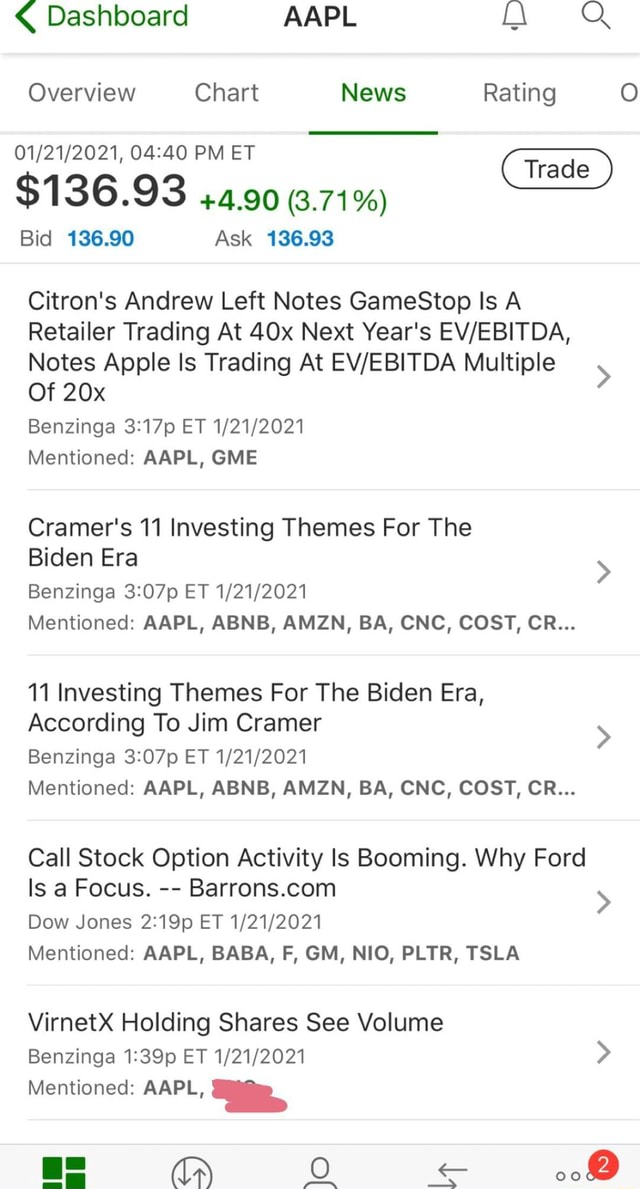 Dashboard AAPL Overview Chart News Rating PM ET Trade $136.93 4.90 3.71% Bid 136.90 Ask 136.93 Citron's Andrew Left Notes GameStop Is A Retailer Trading At Next Year's Notes Apple Is Trading At Multiple Of  Benzinga ET Mentioned AAPL, GME Cramer's 11 Investing Themes For The Biden Era Benzinga ET Mentioned AAPL, ABNB, AMZN, BA, CNC, COST, CR 11 Investing Themes For The Biden Era, According To Jim Cramer  Benzinga ET Mentioned AAPL, ABNB, AMZN, BA, CNC, COST, CR Call Stock Option Activity Is Booming. Why Ford Is a Focus.  Dow Jones ET Mentioned AAPL, BABA, F, GM, NIO, PLTR, TSLA VirnetX Holding Shares See Volume Benzinga ET  2 Mentioned AAPL, ne oN 0 ee memes