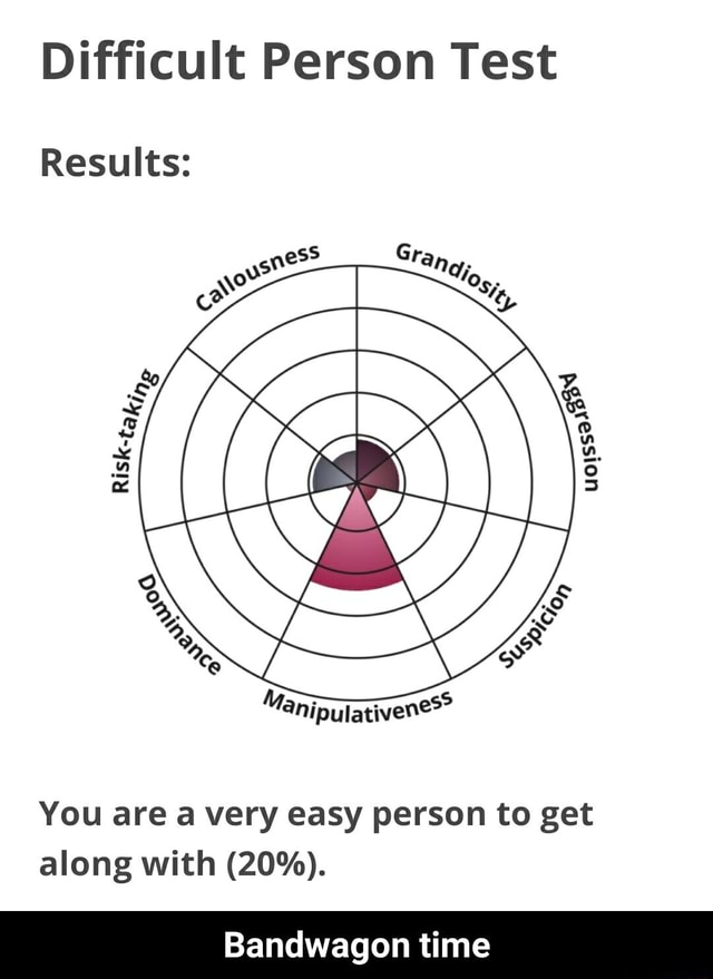 Difficult Person Test Results You are a very easy person to get along with 20% . Bandwagon time  Bandwagon time memes