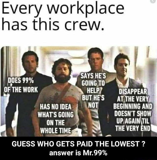 Has this cre SAYS DGES 92%. GF THE WORK RELP DISAPPEAR 7 BUTSES AT THE VERY HAS NO IDEA NST GECINHIYG AND WHAT'S GEINS DOESNT SHOW ON THE UP AGAIY TIL WHOLE TIME THE VERY END GUESS WHO GETS PAID THE LOWEST  answer is Mr.99%  GUESS WHO GETS PAID THE LOWEST  answer is Mr.99% memes