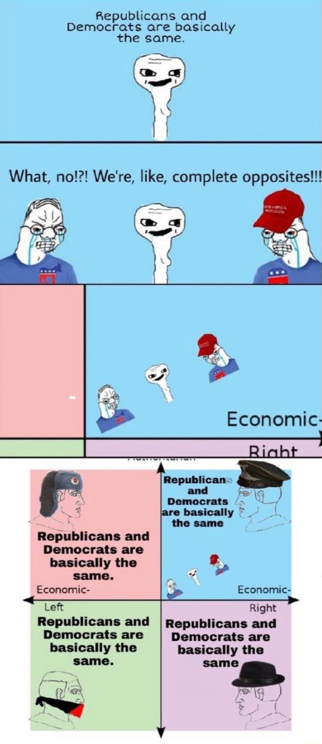 Republicans and Democrats are basically the same. What, no We're, like, complete opposites pal EConomic Republican eva basically SAme Republicans and Democrats are basically the same. Economic Economic Left Right Republicans and I Republicans and Democrats are Democrats are basically the basically the same. same memes