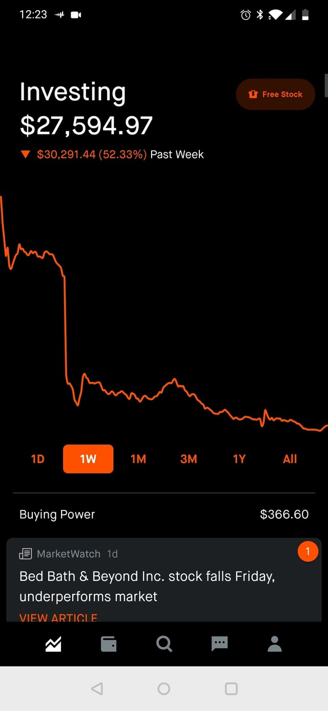 Investing Free stock $27,594.97 $30,291.44 52.33% Past Week All Buying Power $366.60 MarketWatch Bed Bath  and  Beyond Inc. stock falls Friday, underperforms market VIEW ARTICLE QQ F a meme