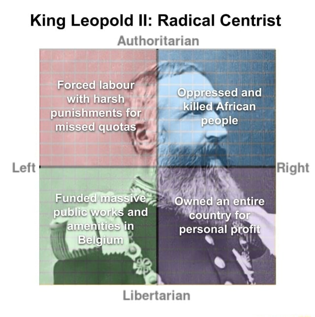 King Leopold II Radical Centrist Authoritarian Forced labour with harsh punishments for missed quotas Left Funded massive public works and amenities in Belgium Libertarian Oppressed and killed African people Owned an entire country for personal profit memes