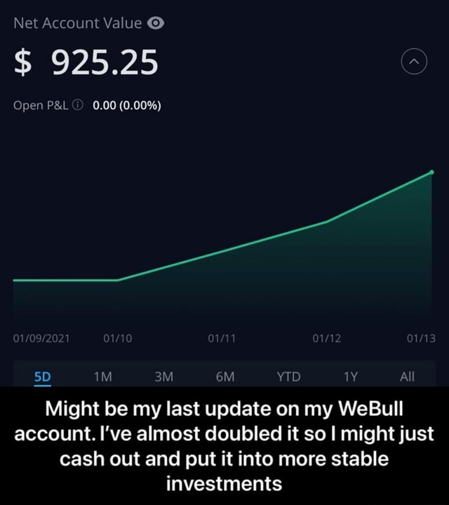 Net Account Value $ 925.25 Open 0.00 0.00% YTD TY, All 10822 SD Might be my last update on my WeBull account. I've almost doubled it so I might just cash out and put it into more stable investments Might be my last update on my WeBull account. I've almost doubled it so I might just cash out and put it into more stable investments memes