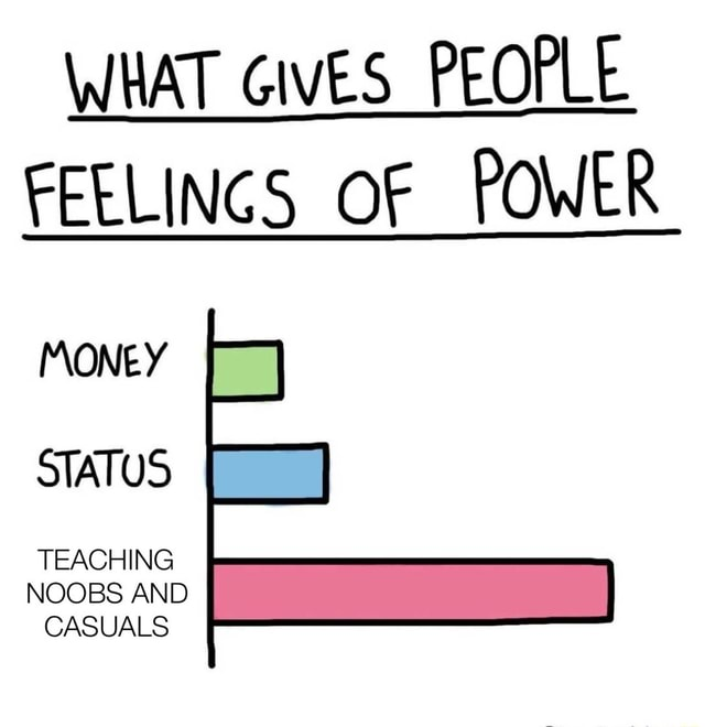 WHAT GIVES PEOPLE FEELINGS OF POWER MONEY STATUS TEACHING NOOBS AND CASUALS memes