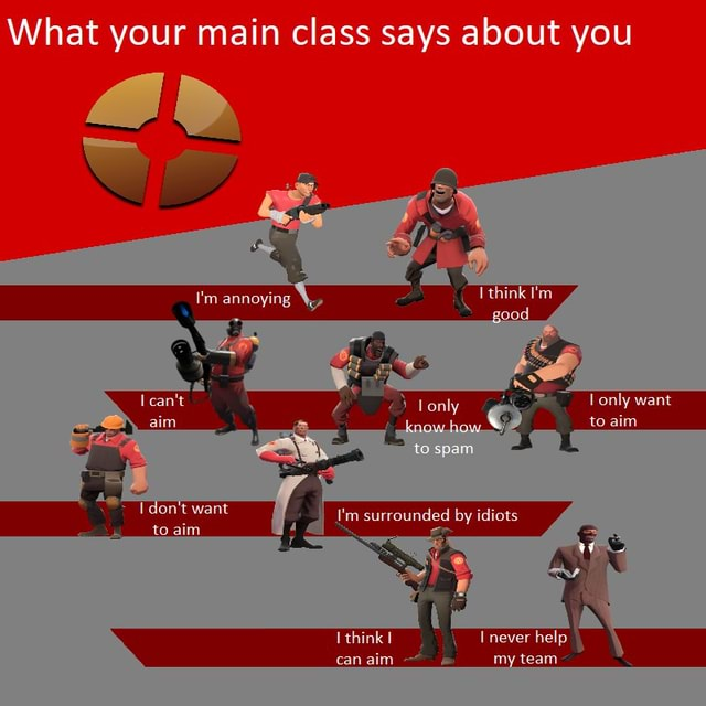 What your main class says about you think good to spam annaying can not air to aim only want to aim I think I Inever help can aim my team memes