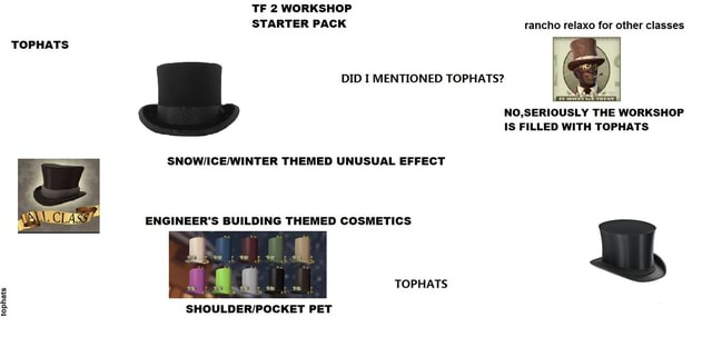 TF 2 WORKSHOP STARTER PACK rancho relaxo for other classes TOPHATS DID I MENTIONED TOPHATS NO, SERIOUSLY THE WORKSHOP IS FILLED WITH TOPHATS THEMED UNUSUAL EFFECT ENGINEER'S BUILDING THEMED COSMETICS TOPHATS PET meme
