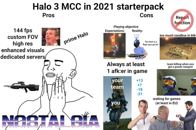 Halo 3 MCC in 2021 starterpack Pros Cons Playing objective 117 144 fps Expectations Playing Reality objective custom FOV high res LA enhanced visuals dedicated servers, Report function too much sandbox in btb lol what is a flag gun go brr Always at least team get killing when power you weapon get a power weapon 1 in game 13 7 18 21 waiting for games at least in EU meme