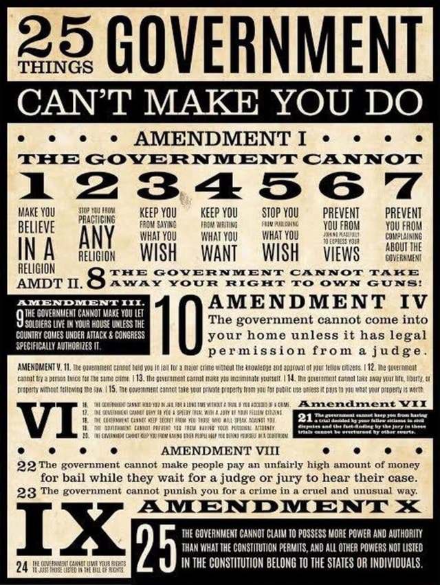 CAN'T MAKE YOU DO AMENDMENTI THE GOVERNMENT CANNOT A22S4 S567 FROM SAYING WRITING YOU FROM YOU FROM WIS BELIEVE THE GOVERNMENT CANNOT TAKE AMDT II. AWAY YOUR RIGHT TO OWN GUNS THE GOVERNMENT CANNOT MAKE YOU LET SOLDIERS LIVE IN YOUR HOUSE UNLESS THE COUNTRY COMES UNDER ATTACK and CONGRESS SPECIFICALLY AUTHORIZES IT The government cannot come into your home unless it has legal permission from a judge. The Life, at AMENDMENT 22 The government cannot make people pay an unfairly high amount of money for bail while they wait for a judge or jury to hear their case. 23 The government cannot punish you for a crime in a cruel and unusual way. AMENDMENT XX THE GOVERNMENT CANNOT CLAIM POSSESS MORE POWER AND AUTHORITY THAN WHAT THE CONSTITUTION PERMITS, AND ALL OTHER POWERS NOT LISTED IN THE CONSTITUT