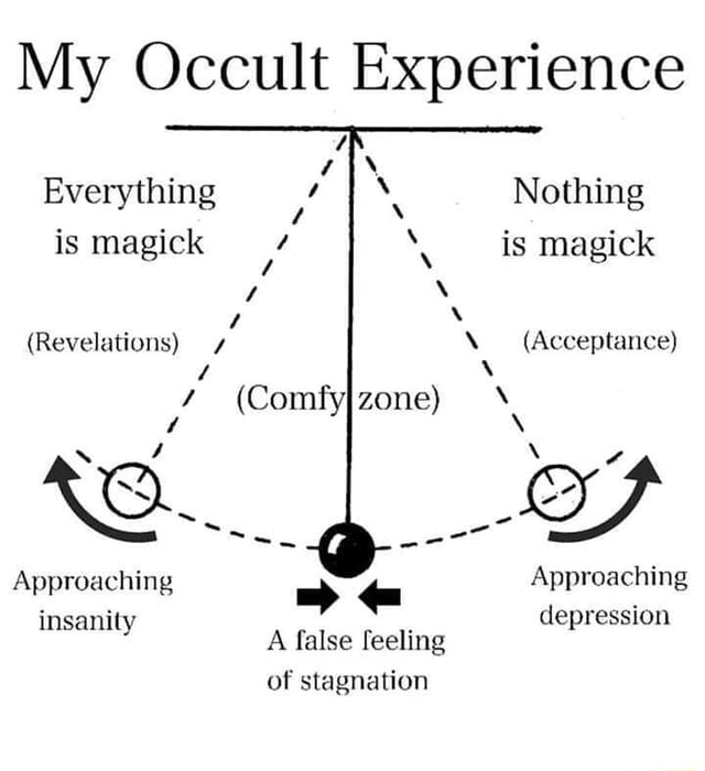 My Occult Experience Everything is magick Nothing is magick Revelations Acceptance  Com zone  Comfy zone Approaching Approaching insanity false feeling depression A false feeling of stagnation meme
