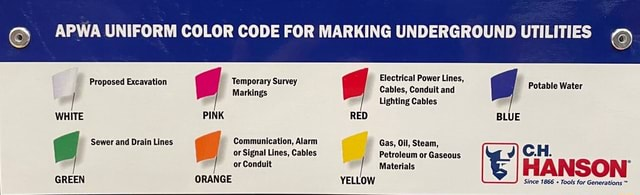 APWA UNIFORM COLOR CODE FOR MARKING UNDERGROUND UTILITIES Proposed Excavation WHITE Sewer and Drain Lines GREEN Temporary Survey Markings PINK Communication, Alarm or Signal Lines, Cables or Conduit ORANGE RED YELLOW Electrical Power Lines, Cables, Conduit and Lighting Cables Gas, Oil, Steam, Petroleum or Gaseous Materials BLUE Potable Water CH. HANSON Since 1866 Tools for memes