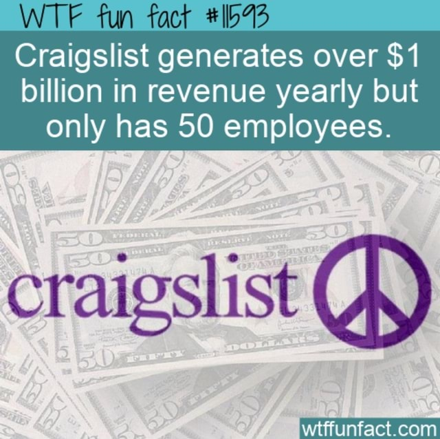 WTF fun fact b% Craigslist generates over $1 billion in revenue yearly but only has 50 employees. craigslist wtffunfact.coir memes