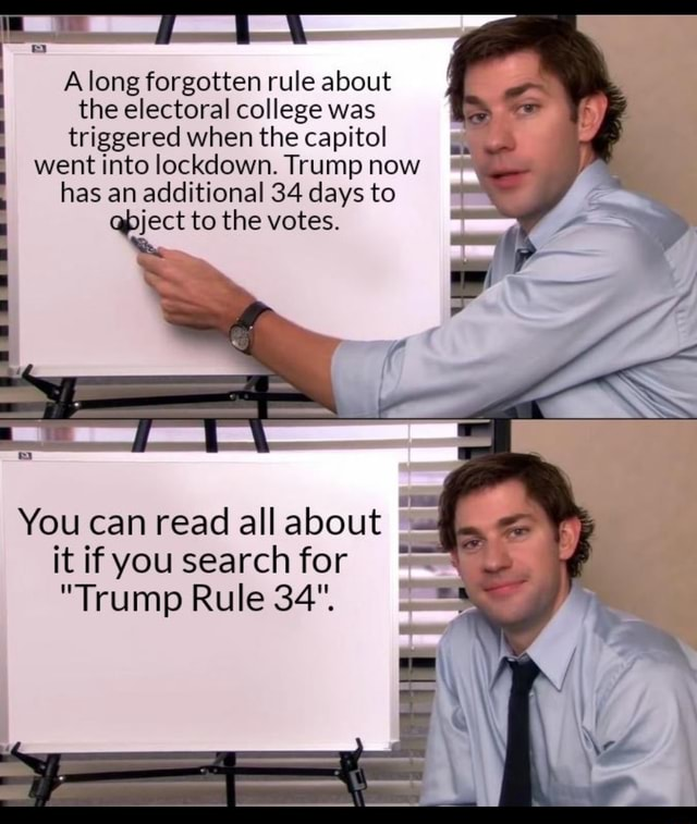 A long forgotten rule about the electoral college was triggered when the capitol I went into lockdown. Trump now has an additional 34 days to pject to the votes. You can read all about it if you search for Trump Rule 34, memes