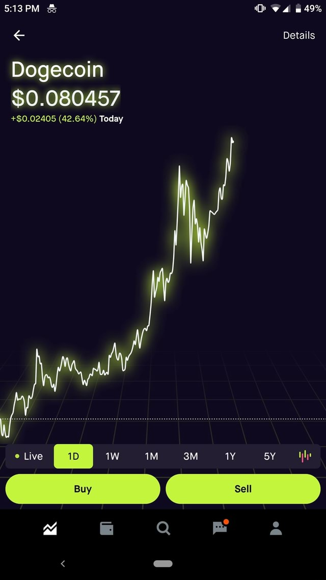And  4 49%  and  Details Dogecoin $0.080457 64% Today Live iM Buy Sell memes