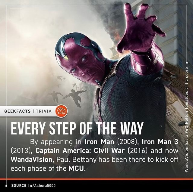 EVERY STEP OF THE WAY By appearing in Iron Man 2008 , Iron Man 3 2013 , Captain America Civil War 2016 and now WandaVision, Paul Bettany has been there to kick off each phase of the MCU. WandaVision has SOURCE memes