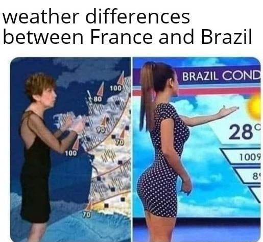 Weather differences between France and Brazil memes