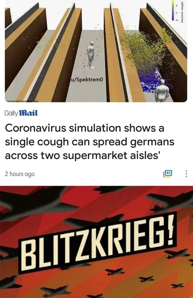 Daily Mail Coronavirus simulation shows a single cough can spread germans across two supermarket aisles ITZKRIEG 2 hours ago meme