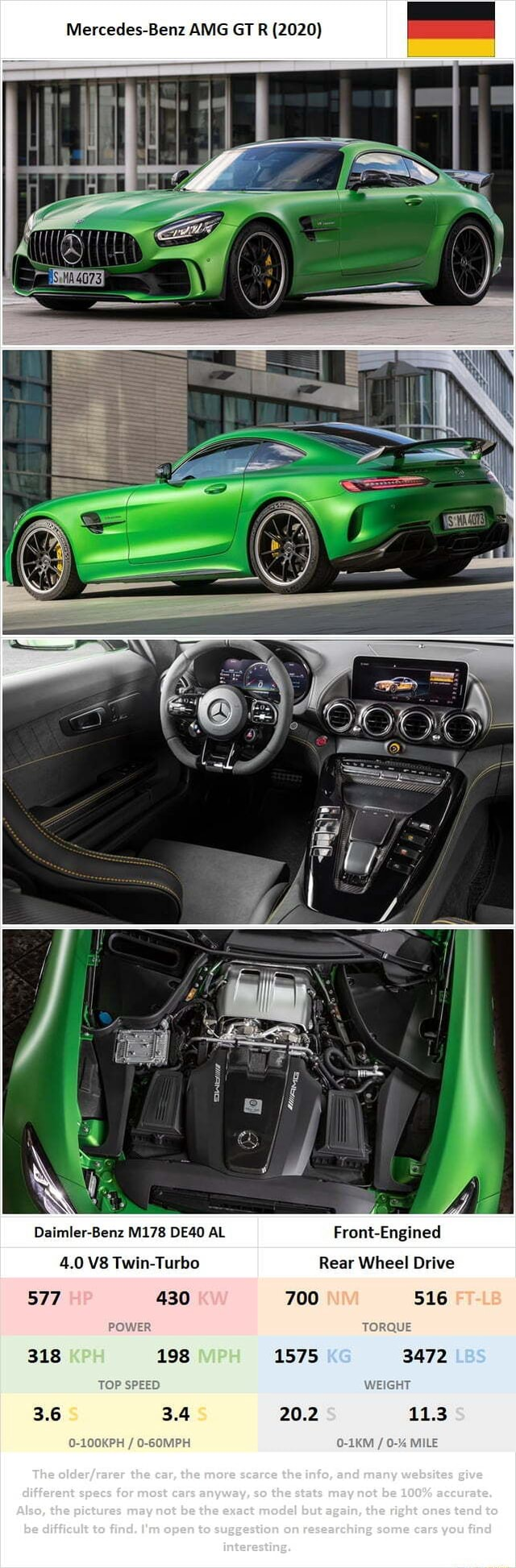 Mercedes Benz AMG GT R 2020 Fromt ngined 4.0 Twin Turbo Rear Wheel Drive TORQUE 198 TOP ene, tho ganes Albe, tho tho cone memes