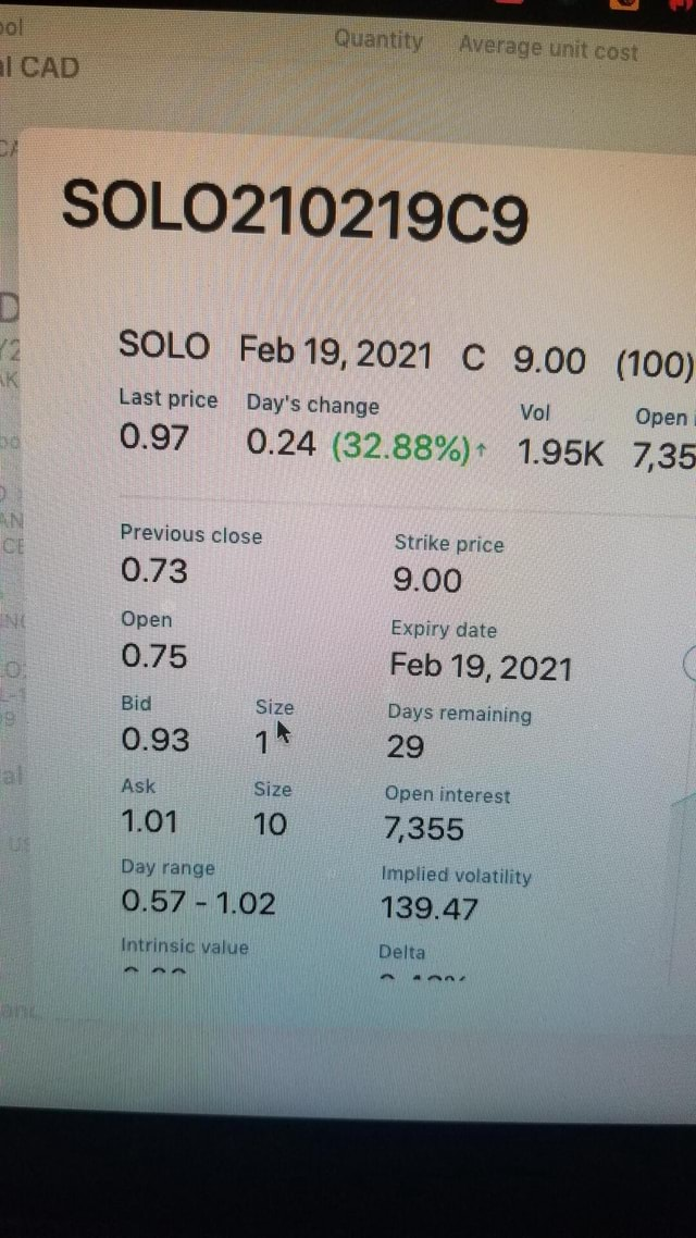 SOLO210219C9 SOLO Feb 19,2021 9.00 100 Open Last price Day's change Vol Open 0.97 0.24 3 Open 1.95K 7,35 Previous close Strike price 0.73 9.00 Open Expiry date 0.75 Feb 19, 2021 Bicl Slze Days remai ning 0.93 1* 29 Size Open interast 1.01 10 Day range Tietch weolatility 139.47 memes