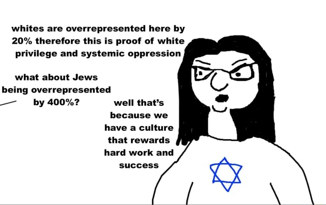 Whites are overrepresented here by 20% therefore this is proof of white privilege and systemic oppression what about Jews being overrepresented by 400% well that's because we have a culture that rewards hard work and success memes