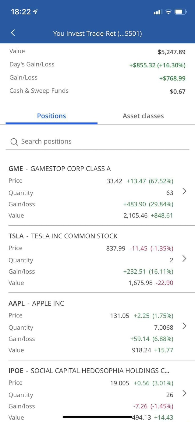You Invest Trade Ret 5501 Value $5,247.89 Day's $855.32 16.30% $768.99 Cash and Sweep Funds $0.67 Positions Asset classes Q Search positions GME GAMESTOP CORP CLASS A Price 33.42 13.47 67.52% Quantity 63 483.90 29.84% Value 2,105.46 848.61 TSLA TESLA INC COMMON STOCK Price 837.99 11.45 1.35% Quantity 232.51 16.11% Value 1,675.98 22.90 AAPL APPLE INC Price 131.05 2.25 1.75% Quantity 7.0068 59.14 6.88% Value 918.24 15.77 POE SOCIAL CAPITAL HEDOSOPHIA HOLDINGS C Price 19.005 0.56 3.01% Quantity 26 7.26 1.45% memes