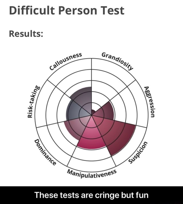 Difficult Person Test Results These tests are cringe but fun These tests are cringe but fun memes