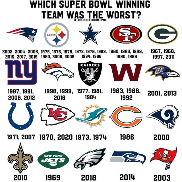 WHICH SUPER BOWL WINNING WAS THE WORST NFLCOLLEGEFOOTBALLPAGE mA AS, RAIDERS 1987, 1991, 1998, 1999, 1977, 1981, 1971, 2007 1970, 2020 1973,1974 1986 2000 dp  2003 memes