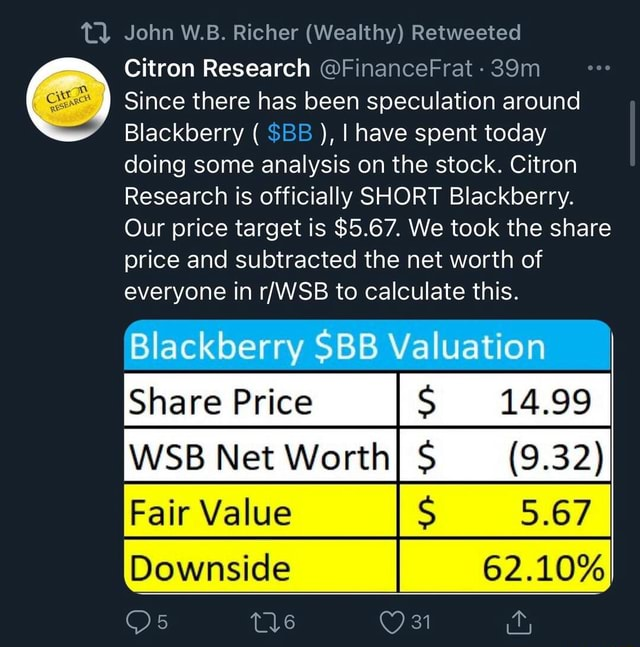 John W.B. Richer Wealthy Retweeted Citron Research FinanceFrat  Since there has been speculation around Blackberry $BB I have spent today doing some analysis on the stock. Citron Research is officially SHORT Blackberry. Our price target is $5.67. We took the share price and subtracted the net worth of everyone in to calculate this. Blackberry SBB Valuation Share Price 14,99 WSB Net Worth} 9.32 Fair Value 5.67 Downside I 62.10% memes