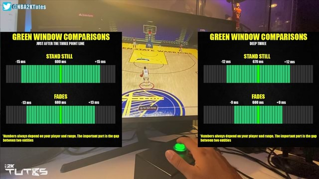 Yi  a *  NBA2KTute GREEN WINDOW COMPARISONS GREEN WINDOW COMPARISONS JUST AFTER THE THREE POINT LINE DEEP THREE STAND STILL STAND STILL 15 ms 600 ms 15 ms ms 670 ms 12ms FADES FADES 13 ms 680 ms 13 ms Oms 680 ms Oms Numbers always depend on your player and range. The important part the gap Numbers always depend on your nlayer and range. The important partis the Gap between two entities hetween two entities memes