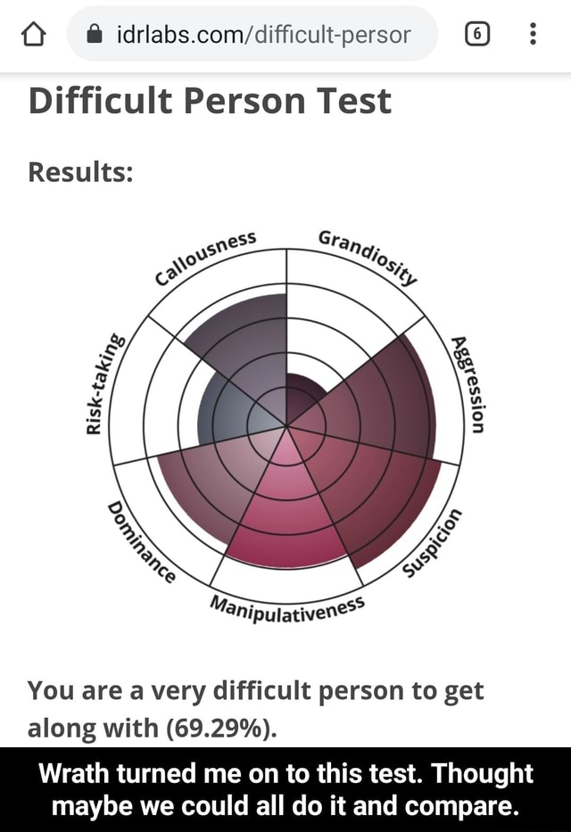 6 Difficult Person Test Results You are a very difficult person to get along with 69.29% . Wrath turned me on to this test. Thought maybe we could all do it and compare.  Wrath turned me on to this test. Thought maybe we could all do it and compare memes
