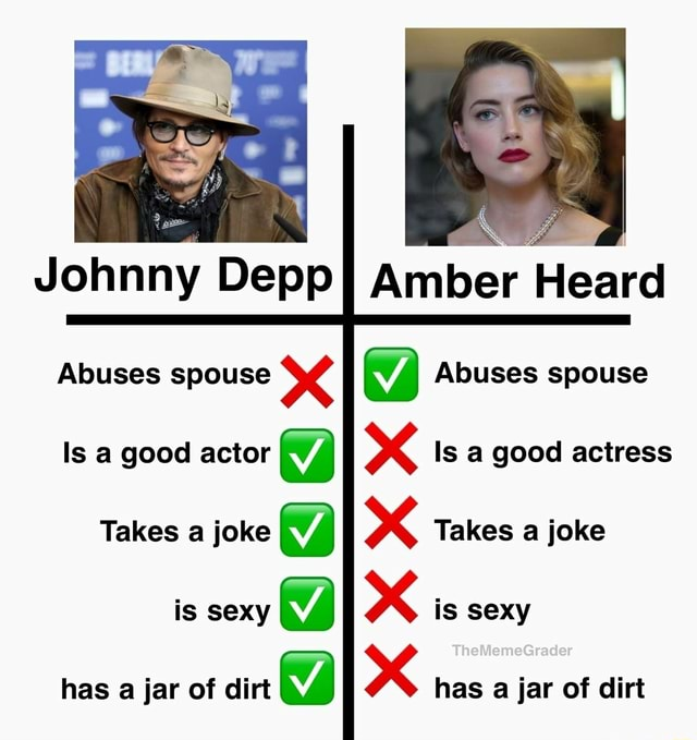 Johnny Depp Amber Heard Abuses spouse Abuses spouse Is a good actor xx Is a good actress Takes a joke MM Takes a joke is sexy is sexy has a jar of dirt has a jar of dirt memes