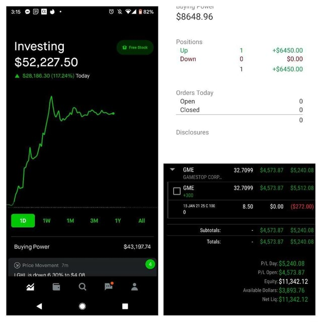 35 OMe Investing $52,227.50 Up Down $8648.96 $6450.00 $0.00 $6450.00 Today Orders Today Open Closed 32.7099 32.7099 15 JAN 21 25 100 8.50 $0.00 $272.00 Subtotals Totals Buying Power $43,197.74 IGHI is dawn 20% to OR Open Available Dollars Equity $11,342.12 Net Lig memes