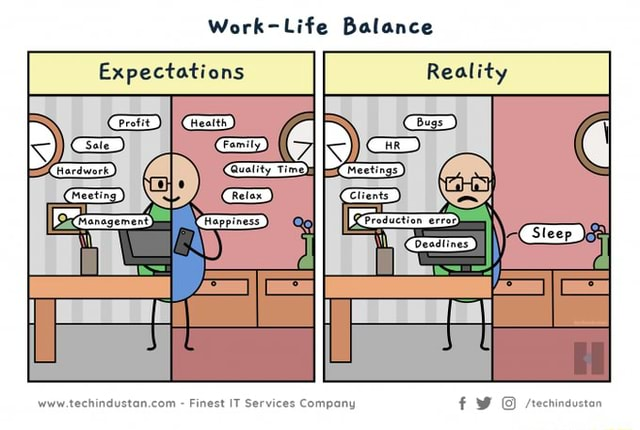 Work Life Balance Expectations Reality m Finest IT Service memes