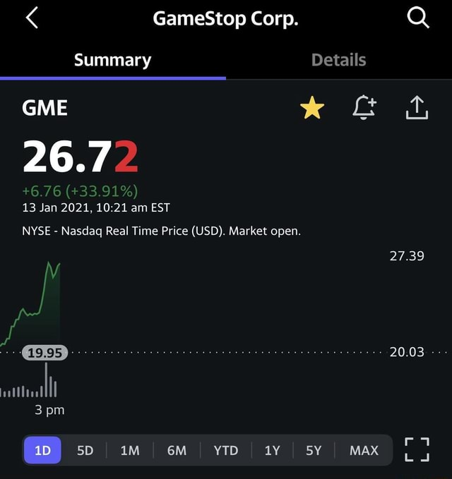 GameStop Corp. Summary Details GME 26.72 6.76 33.91% 13 Jan 2021, 10 am EST 19.95 pm NYSE Nasdaq Real Time Price USD. Market open. 27.39 YTD SY MAX memes