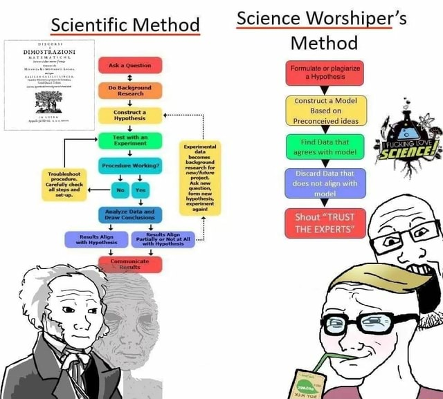 Science Worshiper's Method Construct Model Based on Preconceived ideas Discard Data that does not align with TRUST THE EXPERTS meme