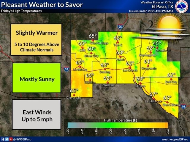 Weather Forecast Office Pleasant Weather to Savor El Paso, TX Friday's High Temperatures Issued Jan 07, 2021 PM MST Slightly Warmer to 10 Degrees Above Climate Normals Mostly Sunny East Winds Up to mph High Temperature F sr memes