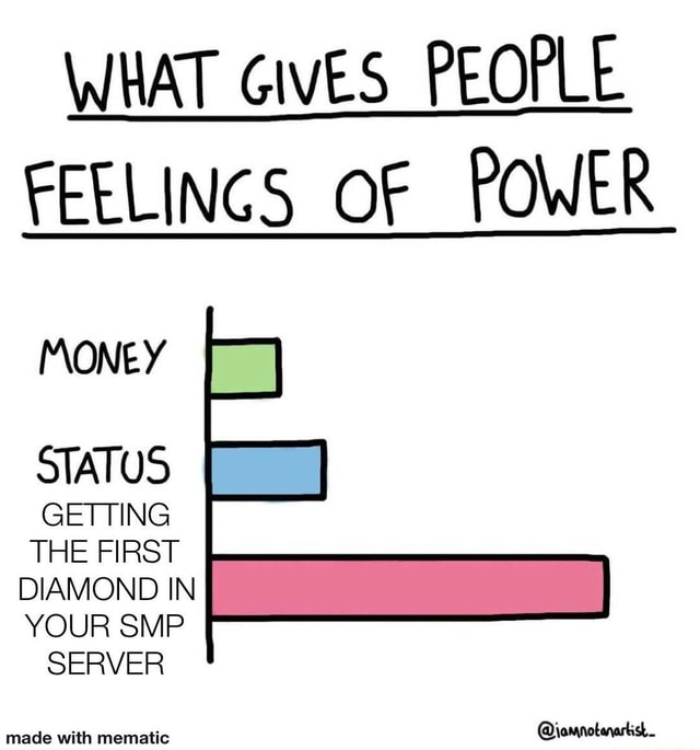 WHAT GIVES PEOPLE FEELINGS OF POWER MONEY STATUS GETTING THE FIRST DIAMOND IN YOUR SMP SERVER memes