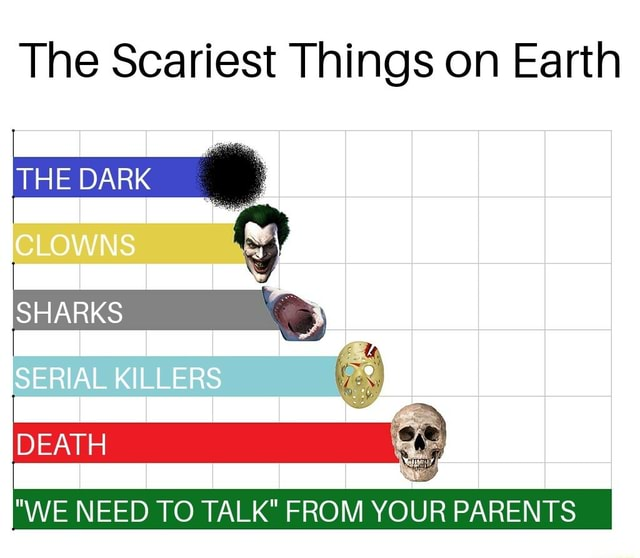 The Scariest Things on Earth THE DARK I OWNS SHARKS SERIAL KILLERS DEATH WE NEED TO TALK FROM YOUR PARENTS memes
