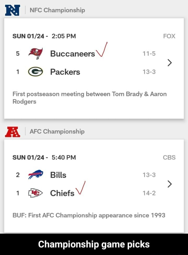 NFC Championship SUN  PM 5 Buccaneers  G Packers First postseason meeting between Tom Brady  and  Aaron Rodgers AFC Championship SUN  PM 2 Bills Chiefs BUF First AFC Championship appearance since 1993 ip game pi  Championship game picks memes