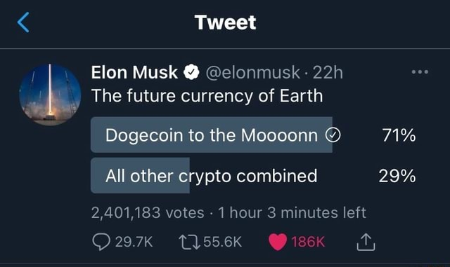 Tweet Elon Musk elonmusk The future currency of Earth Dogecoin to the Moooonn 1% All other crypto combined 29% 2,401,183 votes  1 hour 3 minutes left O2.7K meme