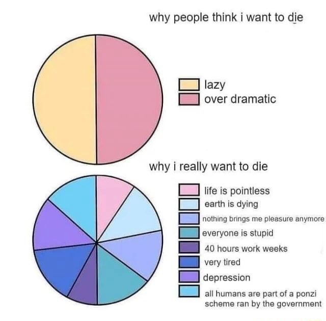 This but I actually work near 60 hours at work and sometimes more why people think i want to die lazy over dramatic why really want to die life is pointless earth is dying nating brings me pleasure anymore everyone is stupid 40 hours work weeks very tired depression all humans are part of a ponzi scheme ran by the government memes