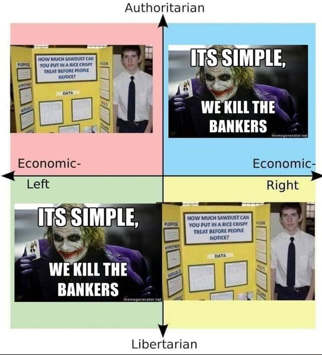 Authoritarian WE KILL THE BANKERS memegonerator.netI Economic ITS SIMPLE, WE KILL THE BANKERS HOW MUCH SAWDUST CAN YOU PUT IN A RICE CRISPY TREAT BEFORE PLOPLE NOTICE Libertarian