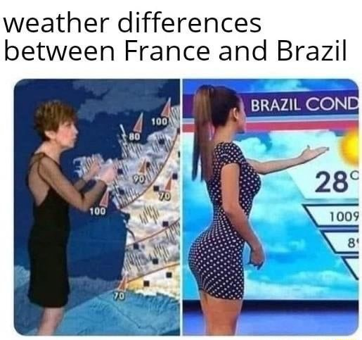 Weather differences between France and Brazil meme