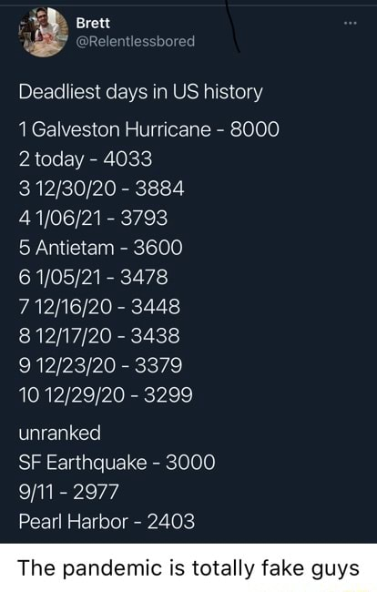 Deadhest days in US history 1 Galveston Hurricane 8000 2 today 4033 3 3884 4 3793 5 Antietam 3600 7 3448 8 3438 PACK unranked SF Earthquake 3000 The pandemic is totally fake guys meme
