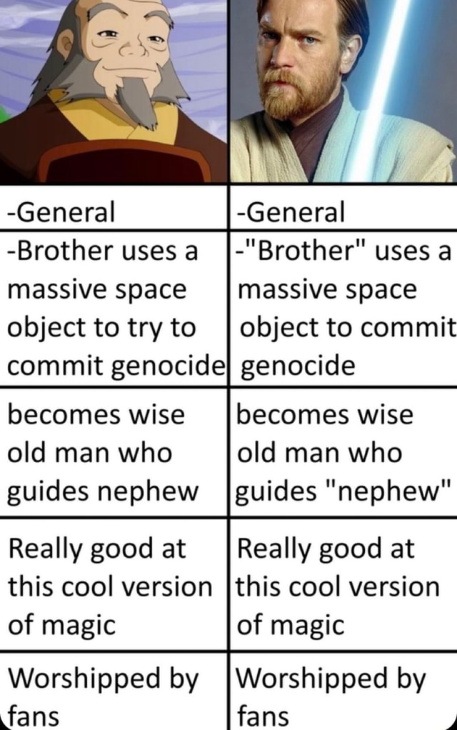 General General Brother uses massive space object to try to commit genocide genocide  Brother uses massive space object to commit genocide becomes wise old man who guides nephew becomes wise old man who guides nephew Really good at this cool version of magic Really good at this cool version of magic Worshipped by fans Worshipped by fans memes