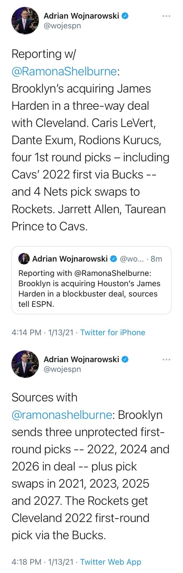 Reporting w RamonaShelburne Brooklyn's acquiring James Harden in a three way deal with Cleveland. Caris LeVert, Dante Exum, Rodions Kurucs, four round picks including Cays 2022 first via Bucks and 4 Nets pick swaps to Rockets. Jarrett Allen, Taurean Prince to Cavs. Adrian Wojnarowski wo Reporting with RamonaShelburne Brooklyn is acquiring Houston's James Harden in a blockbuster deal, sources tell ESPN. PM Twitter for iPhone Adrian Wojnarowski Sources with ramonashelburne Brooklyn sends three unprotected first round picks 2022, 2024 and 2026 in deal plus pick swaps in 2021, 2023, 2025 and 2027. The Rockets get Cleveland 2022 first round pick via the Bucks. PM Twitter meme