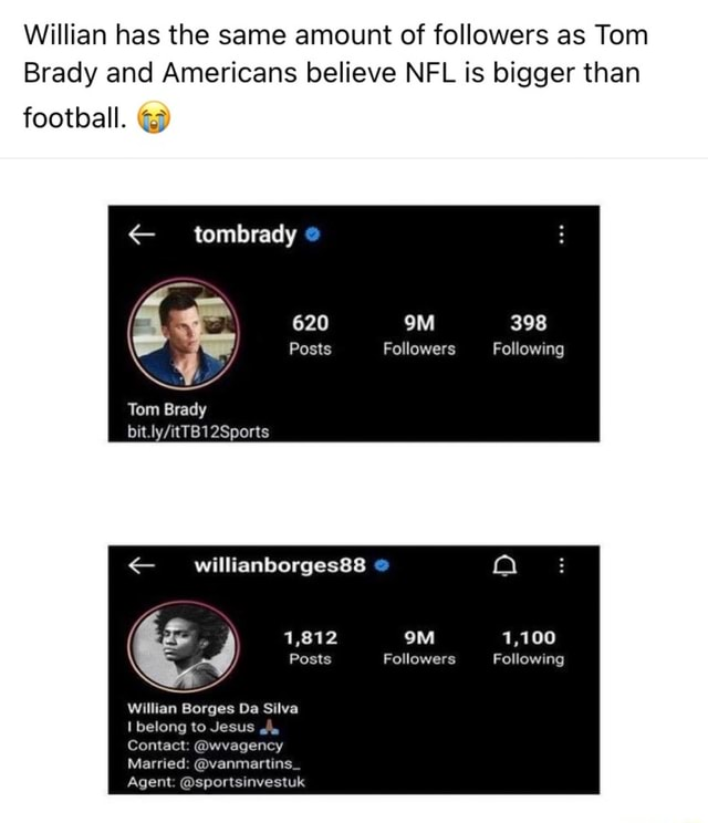 Willian has the same amount of followers as Tom Brady and Americans believe NFL is bigger than football. tombrady 620 Posts Followers Following Tom Brady bit willianborges88 1,812 Posts Followers Following Willian Borges Da Silva belong to Jesus Contact  wvagency Married  vanmartins Agent  sportsinvestuk 398 Following 1,100 Following meme